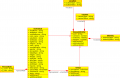 dev:person_registry_class_diagram.png